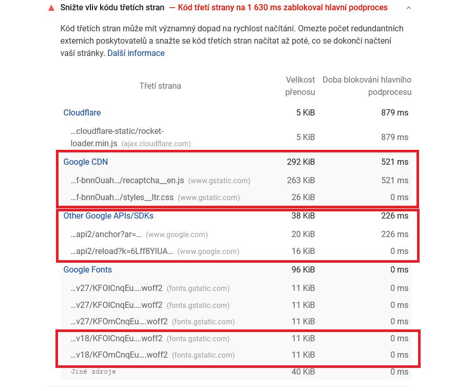 Optimalizace Contact Form7 a Google reCaptcha v WordPress